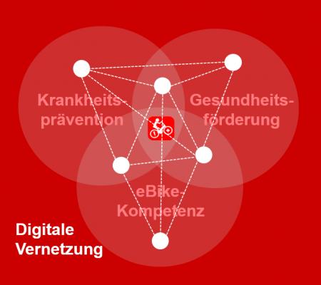 digitale_Kompetenz
