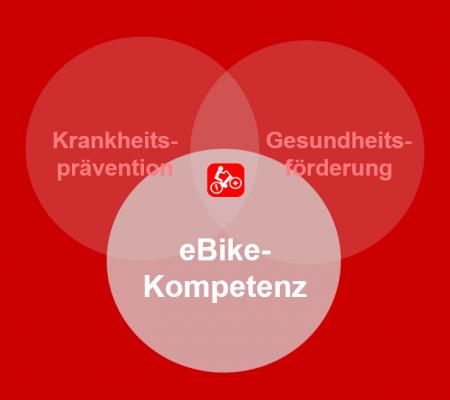 eBike_kompetenz